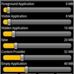 Четыре самых необходимых приложения для владельцев устройств на Android