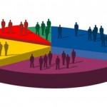 Нужно ли маркетинговое исследование при основании нового бизнеса