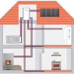 Разобраться в системах отопления не так сложно, как кажется