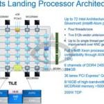 Intel занимается разработкой нового типа процессора
