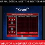 Процессоры Kaveri появятся в продаже с начала следующего года