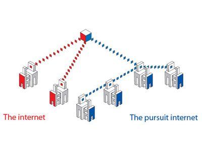 Вскоре может появиться Интернет без серверов