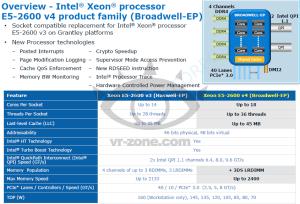 Intel видит будущее за 18-ядерными процессорами Broadwell