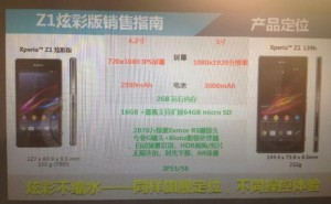Sony Xperia Z1S (Z1 Mini) будет впервые представлен в Китае