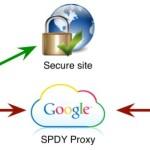 Мобильная версия браузера Chrome будет оптимизировать трафик