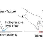 Создана первая сенсорная панель с тактильной ультразвуковой отдачей