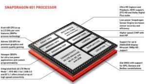 Qualcomm представила чип Snapdragon 801 SoC для смартфонов и планшетов топ-класса