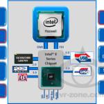 Архитектура Haswell Refresh будет использована в процессорах Intel для рабочих станций