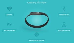 Компания Bionym интегрирует биометрию в носимые гаджеты
