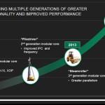 Настольные процессоры AMD с поддержкой памяти DDR4 выйдут не ранее 2016 года