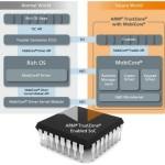 Уязвимость Qualcomm Snapdragon позволит легко разблокировать загрузчик