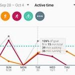 Google выпустила фитнес-приложение Fit