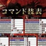 Первый геймплей и новые подробности Tekken 7