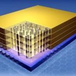 Принята вторая версия стандарта Hybrid Memory Cube
