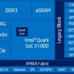 Intel наметила выпуск новых Quark-процессоров на 2015–2016 годы