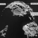 Philae находится в тени скалы, поэтому его солнечные панели не работают