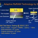 Мемристор не нужен: встречаем 2-Гбайт RRAM Sony и Micron