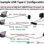 ASUS представила семейство продуктов с супербыстрыми портами USB 3.1