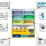 Xilinx опубликовала планы по 16-нанометровым ПЛИС и процессорам