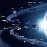 Сколько спутников NASA находится на орбите Земли?