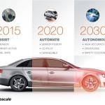 MWC 2015: Freescale представила чип для безаварийного автомобиля