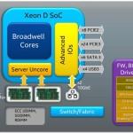 Компания Intel представляет убийцу ARM - новую систему-на-чипе на базе Xeon-D