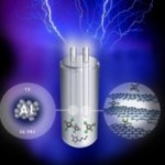 Создана первая алюминиевая батарея, превосходящая по всем показателям литий-ионные аккумуляторы