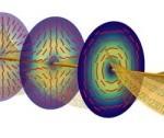 Новый вид поляризации света позволяет увеличить скорость передачи информации в оптических коммуникац...