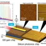 Создан перестраиваемый полупроводниковый лазер, демонстрирующий высокую эффективность на высоких час...