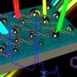 Миниатюрный SERS-датчик может стать основой универсального детектора мобильного телефона