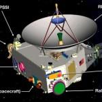 Команда НАСА пытается восстановить работоспособность аппарата New Horizons, потерянную в результате ...